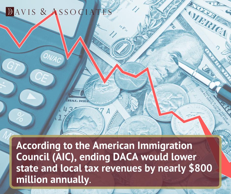 The Economic Benefits of the DACA Program