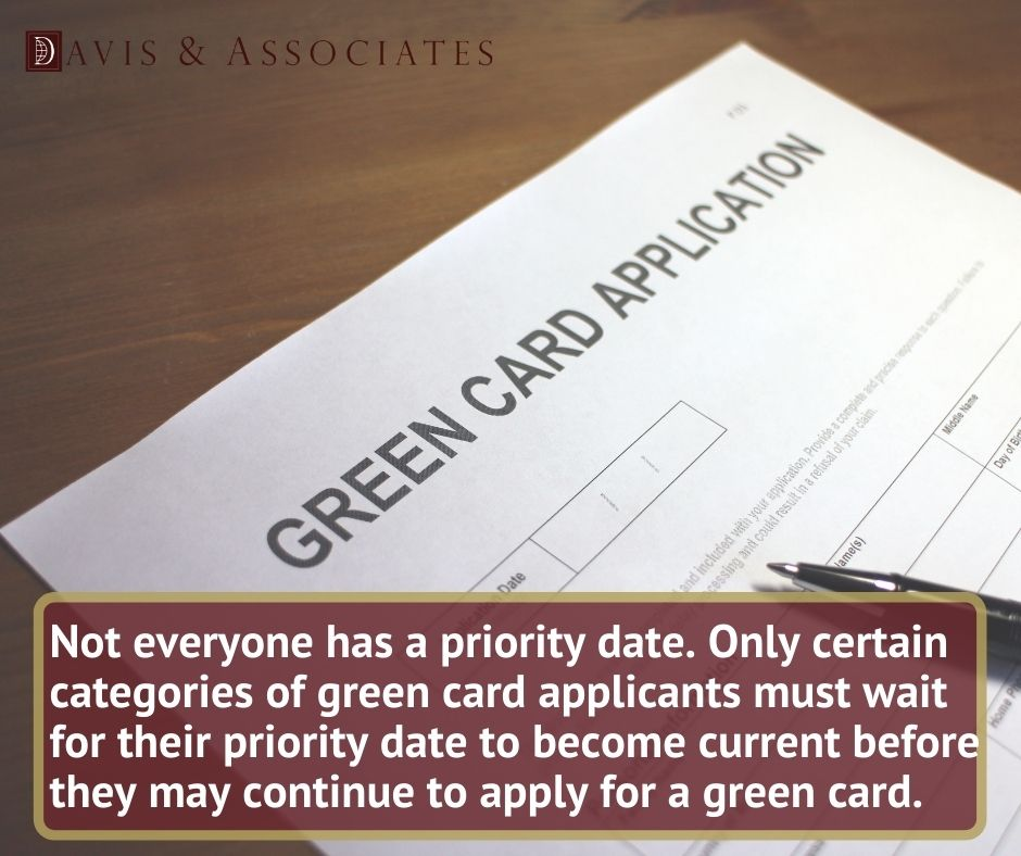Priority date - Green Card Application - Davis & Associates