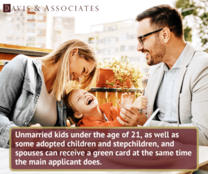 Family Green Cards