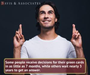 Green Card Wait Times