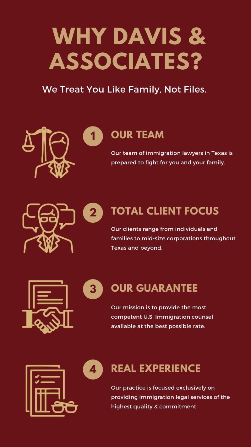 Davis & Associates - Immigration Law Firm